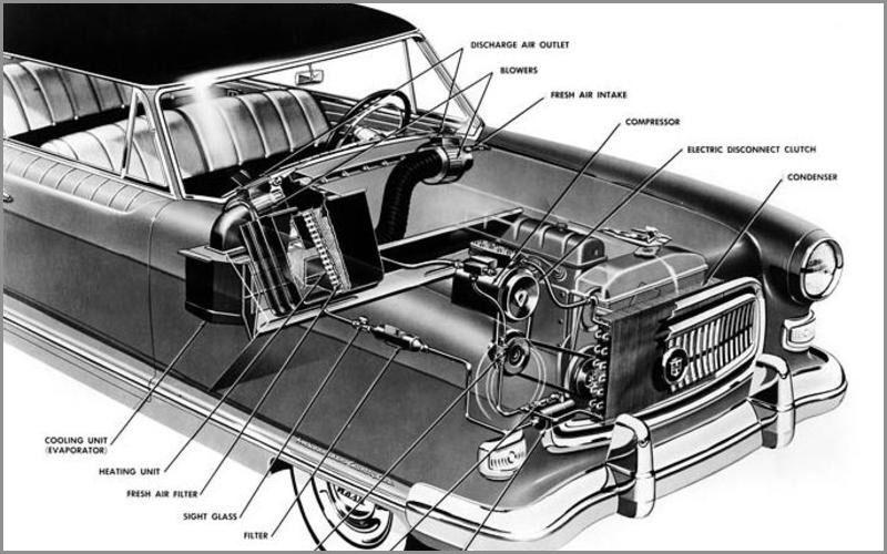 اجزای تشکیل دهنده کولر خودرو